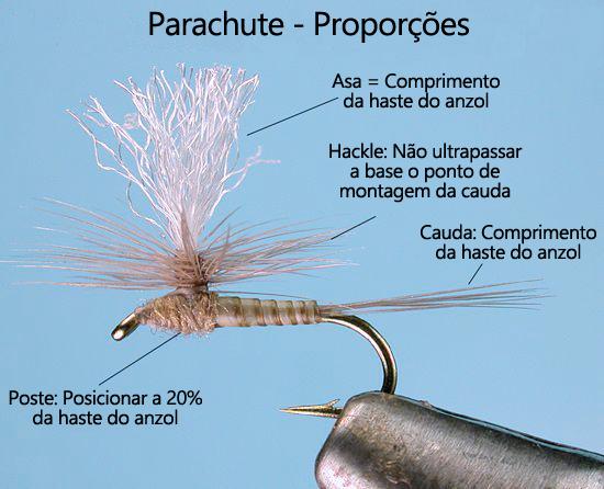 parachute_partes.png